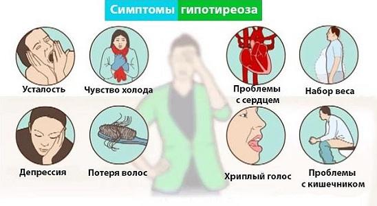 Показания к применению L-Тироксина