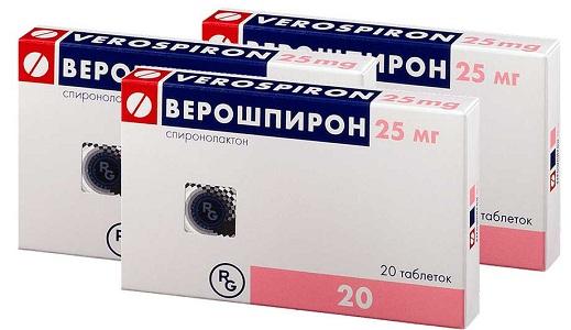 Верошпирон для лечения ПМС